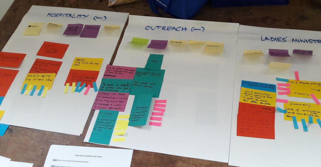 SDRBC workshopping